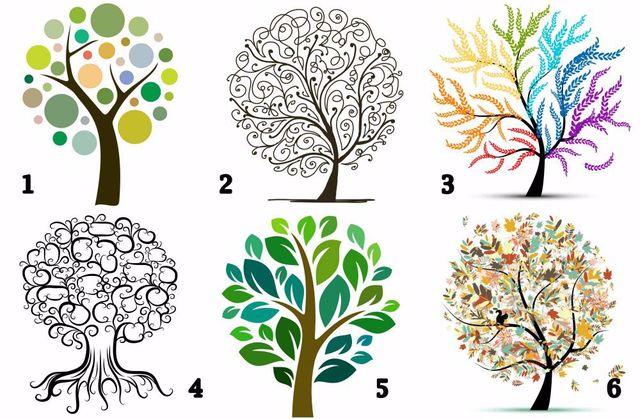 Vrei să știi ce te așteaptă în 2020 ? Rezolvă testul copacului!